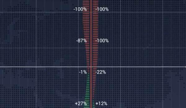 """Kerugian terbatas pada opsi klasik """"width ="""" 600 """"height ="""" 349 """"/> </a> </li> <li> Anda dapat melihat posisi Anda di panel <b> 'posisi terbuka' </b> di sebelah kiri. Anda dapat melacak kinerja pilihan Anda sehingga Anda dapat menjual pilihan Anda dengan harga yang bagus tanpa menunggu waktu kadaluarsa. <a href="""