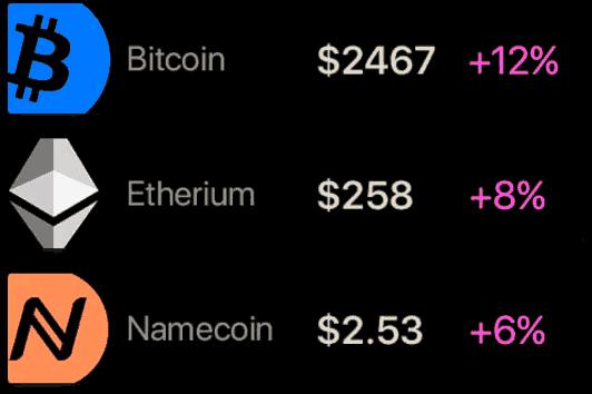 Kauppa Cryptocurrencies ÄO Vaihtoehto