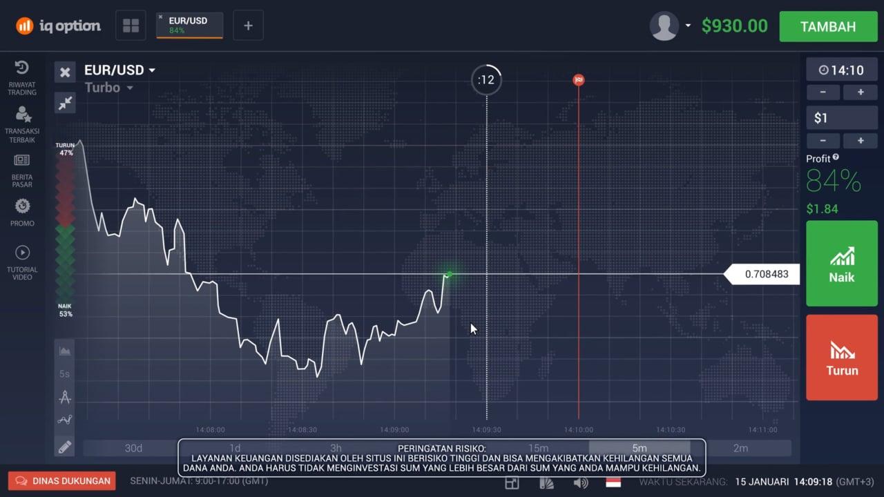 Trading di binary option celahnya