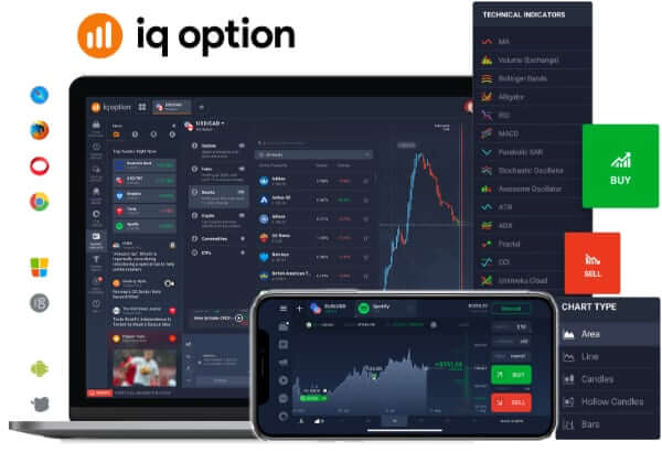 PC, smarthphone, chart iqoption